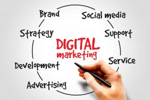 How To Optimise Conversion Rates In Digital Marketing